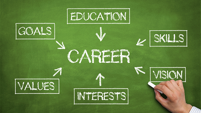 WHAT IS CAREER ASPIRATION? 10 BEST CAREER ASPIRATIONS EXAMPLES FOR ...